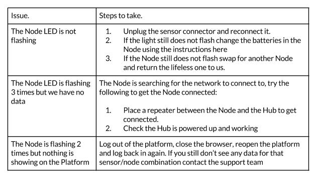 KB_Old_Node_Flash_Table_Image_2.jpg