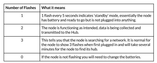 KB_Old_Node_Flash_Table_Image_1.jpg