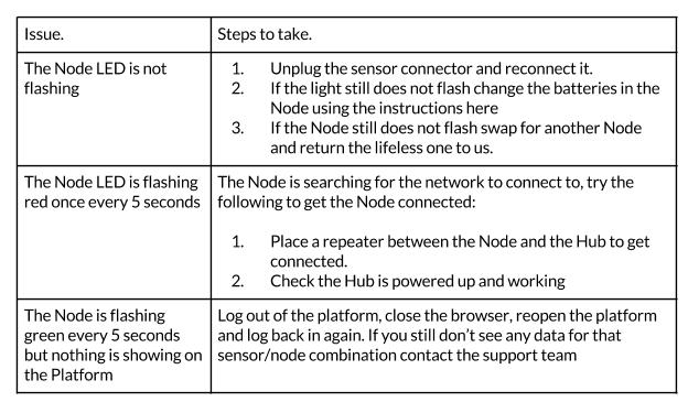 KB_Node_Setup_Table_2.jpg